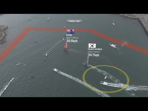 Televised Sailing Gets a Dose of Augmented Reality