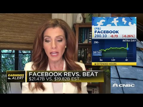 Facebook reports EPS beat 2.71 v. 1.91 estimated