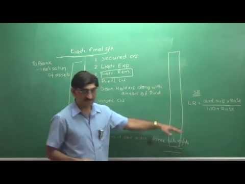 B.Com: 4th Sem: Accounts: Subject Liquidation: www.instantk.in