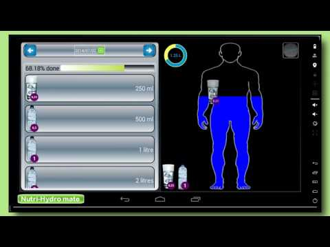 Video of Food Water mate tracker