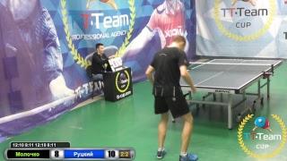 Молочко А. vs Руцкий С.
