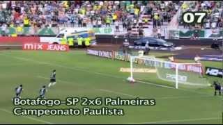 Logo que foi apresentado como novo atacante do Palmeiras, o jogador Hernán Barcos estipulou uma meta pessoal para 2012:...