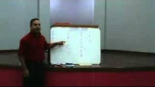 Aprendendo O Alfabeto Grego (Biblical Greek) De Modo Fácil Com O Professor Fabio Sabino