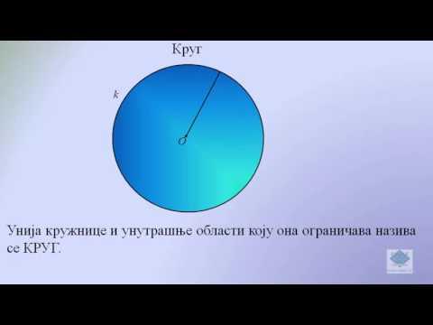 Кружна линија и круг - DomaVideo.Ru