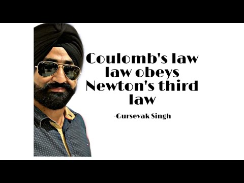 Coulomb's law obeys Newton's third law | unit Electrostatics