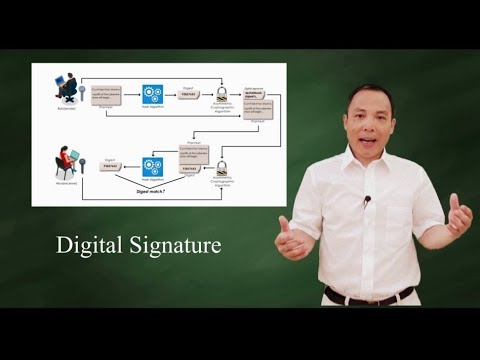 What is digital signature?