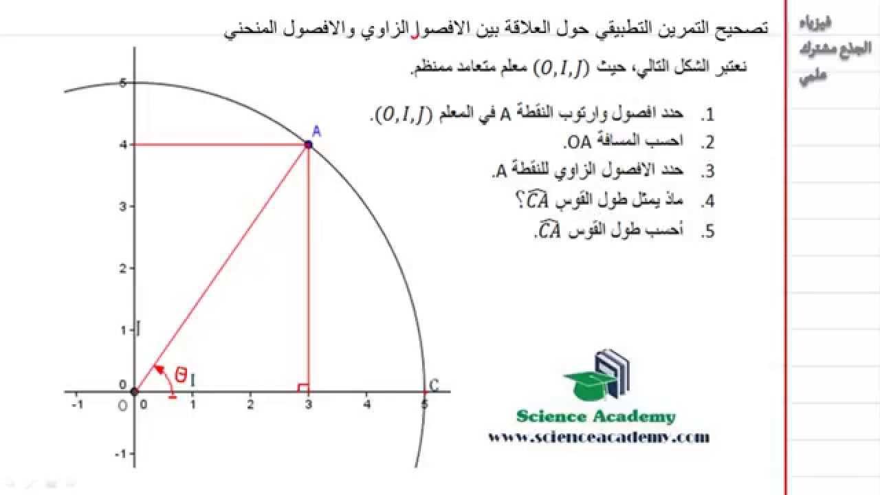 تصحيح تمرين حول العلاقة بين الافصول المنحني والافصول الزاوي