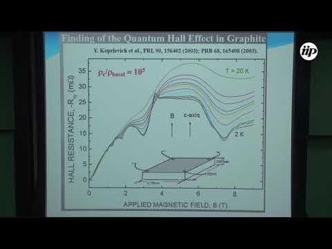 Negative magnetoresistance in ultraquantum graphite(...) - Yakov Kopelevich