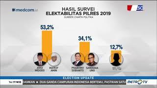 Video Survei Terbaru Charta Politika: Elektabilitas Jokowi-Ma'ruf Unggul Jauh MP3, 3GP, MP4, WEBM, AVI, FLV Juni 2019