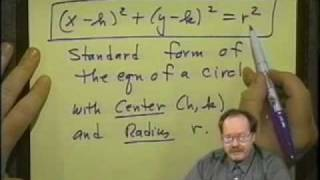 College Algebra - Lecture 8 - Graphs