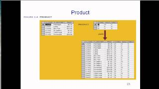 Oracle Database - Lecture 13