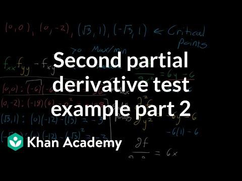 Derivative test multivariable calculus