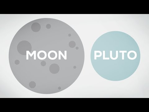 How Big is the Moon Really