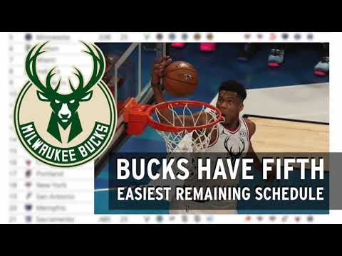 Video: Celtics Have Daunting Schedule In Second Half
