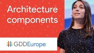 Video Architecture Components (GDD Europe '17) MP3, 3GP, MP4, WEBM, AVI, FLV Desember 2017