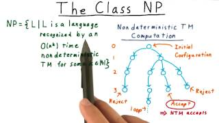 The Class NP - Georgia Tech - Computability, Complexity, Theory: Complexity