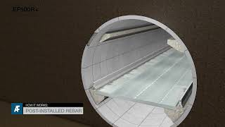 How It Works: EF500R+ & Tunnel Corbels