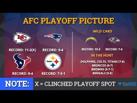 NFL Playoff Picture: AFC Clinching Scenarios And Standings Entering Week 15 of 2018