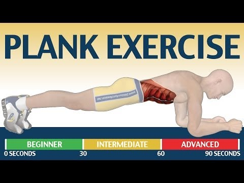 passion4profession - How to Plank exercise. The