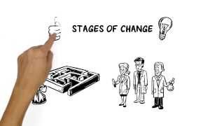 Following the Stages of Change (aka Transtheoretical) Model can help people change their behaviors, and thus, change their...