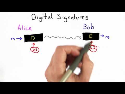 Signatures - Applied Cryptography