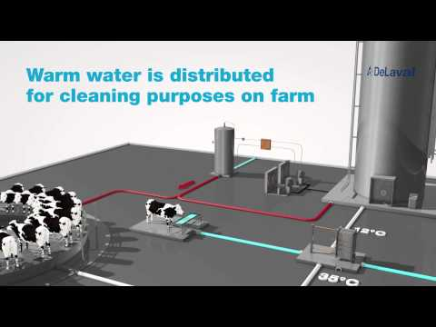 DeLaval Cooling - We extract white energy for your needs ...
