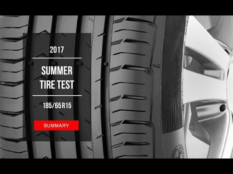 2017 Summer Tire Test Results  - 185/65 R15