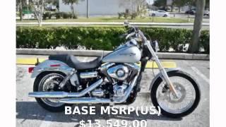 8. 2014 Harley-Davidson Dyna Super Glide Custom - Details