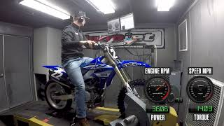 6. How Much Power Does The 2019 Yamaha YZ250F Make?