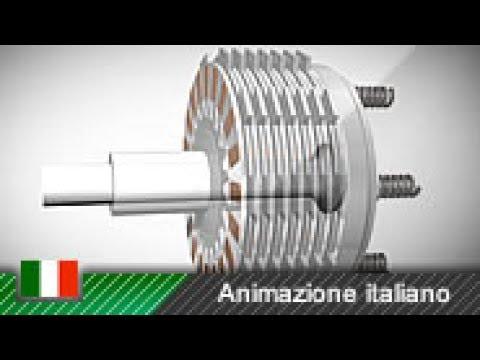 Come funziona La Frizione Multidisco delle Moto | La scienza in 3D