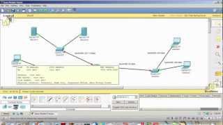 bandwidth & throughput ccna دورة شبكات سيسكو الدرس
