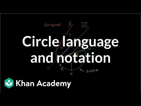 Circles Glossary Video Circle Basics Khan Academy