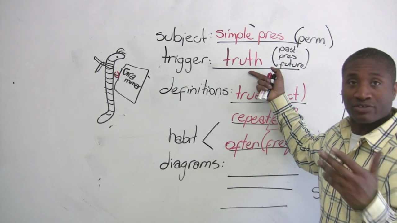 Punctuation | English Grammar | EF