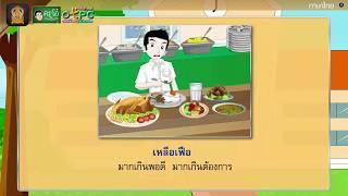 สื่อการเรียนการสอน เรียนรู้คำศัพท์เรื่อง รักที่คุ้มภัย ป.4 ภาษาไทย