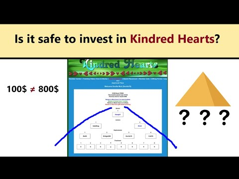 Kindredheartsteam reviews! Is Kindred Hearts Team scam or legit way to invest money?
