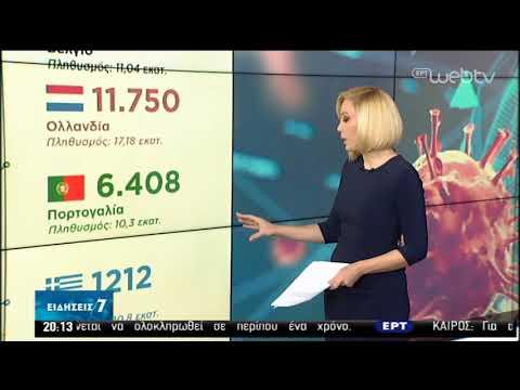 H σύγκριση της Ελλάδας με Βέλγιο, Ολλανδία και Πορτογαλία | 30/03/2020 | ΕΡΤ