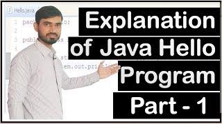 Explanation of Java Hello World Program by Deepak (Part 1)