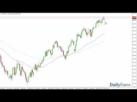 WTI Crude Oil and Natural Gas Forecast — May 30th 2016