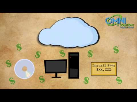 How Cloud Computing Can Cut Your IT Costs In Half
