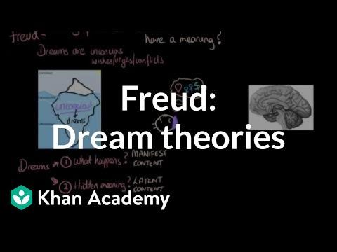 freud dreams