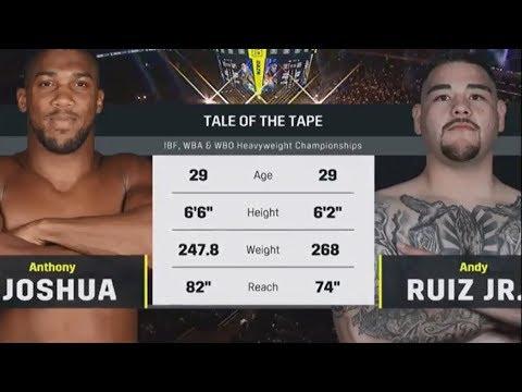 Anthony Joshua Vs Andy Ruiz Full Fight 01.06.2019