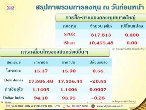 YLG บทวิเคราะห์ราคาทองคำประจำวัน 12-04-16
