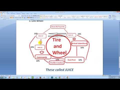 Web 2 0 JUICE Backlink Linkbuild Off Page SEO Bangla Tutorial