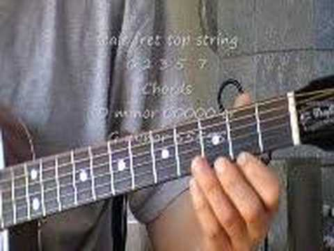 Learn guitar in open D minor tuning Greensleeves