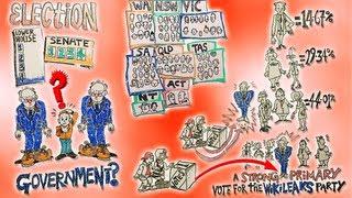 Wikileaks Party YouTube video