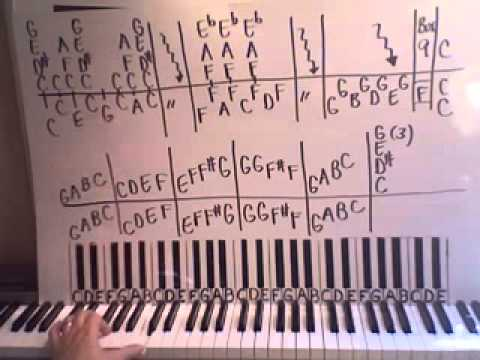 How To Play Great Balls Of Fire By Jerry Lee Lewis On The Piano Shawn Cheek Lesson