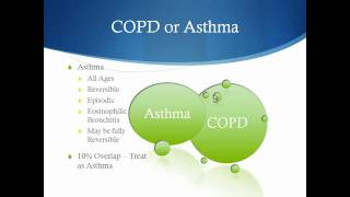 Internal Medicine Grand Rounds:  COPD -- Preventable And Treatable