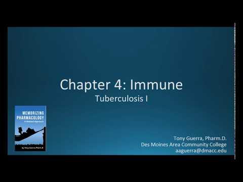 (CC) Tuberculosis Pharmacology, (CH 4 IMMUNE NAPLEX / NCLEX PHARMACOLOGY REVIEW)