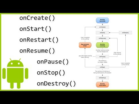 The Activity Lifecycle Explained - Android Studio Tutorial