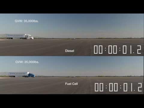 Wodorowa ciężarówka Toyoty vs. ciężarówka z silnikiem Diesla